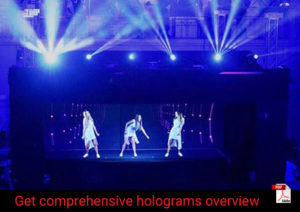 Holographic projection overview